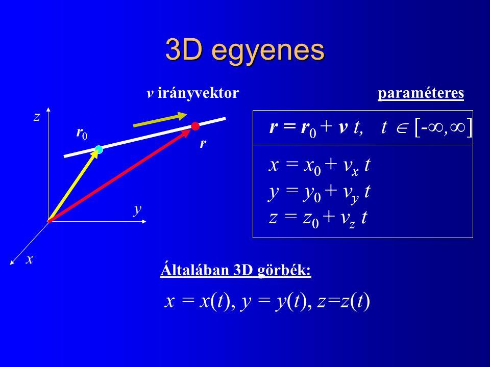 3D egyenes r = r0 + v t, t  [-∞,∞] x = x0 + vx t y = y0 + vy t
